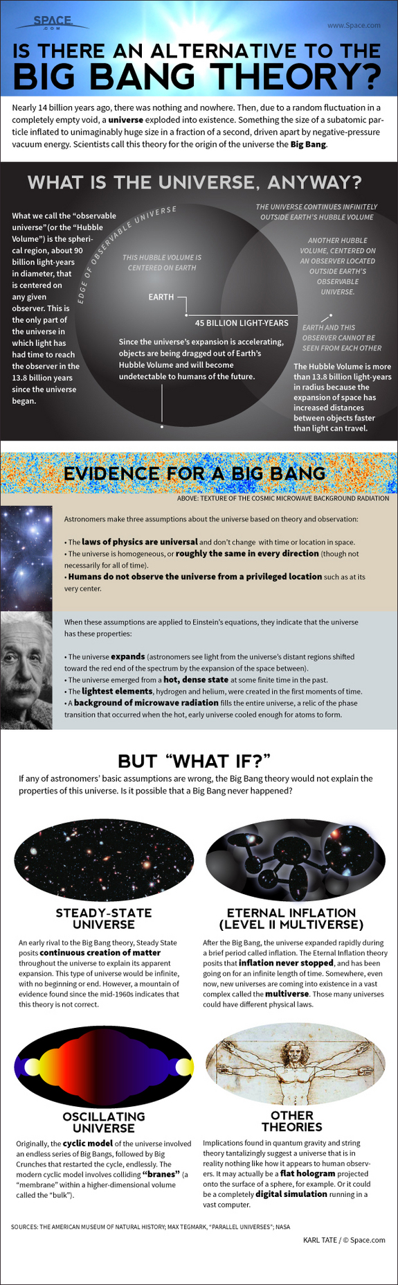 an analysis of two popular theories explaining the creation of the universe The creation of the universe is typically explained by two popular beliefs with this theory it is obvious to see the two explanations, scientific and biblical are very different scientific belief is the universe was created through hot energy expanding and eventually creating our galaxies etc.