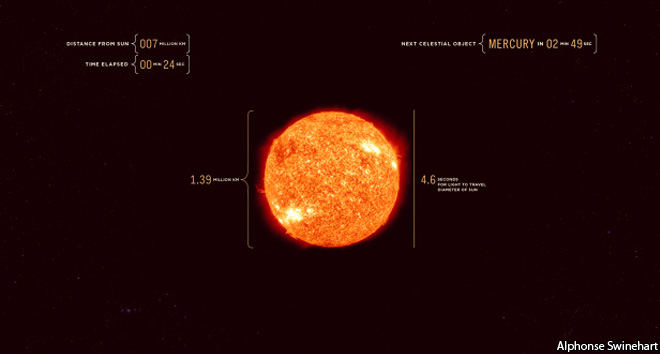 watch what solar system would look like when traveling speed light
