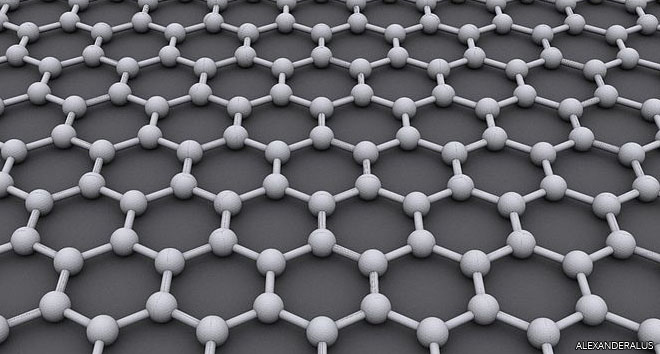 Why is graphene so strong?